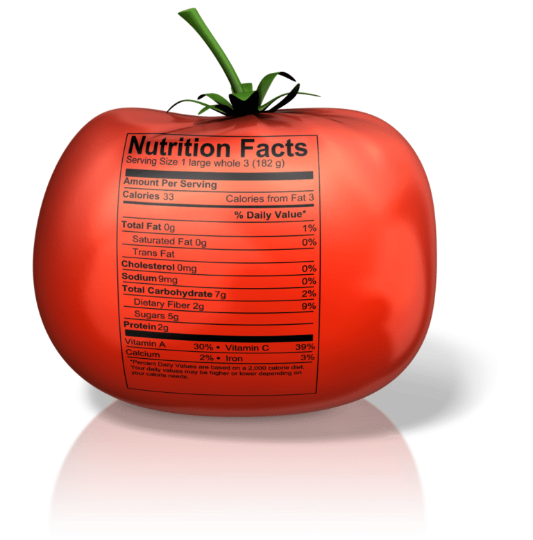 nutrifacts of tomato